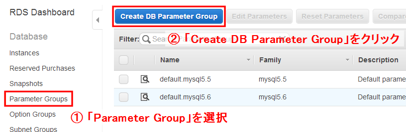 Create DB Parameter Group