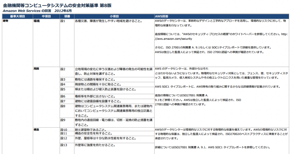 FISC①